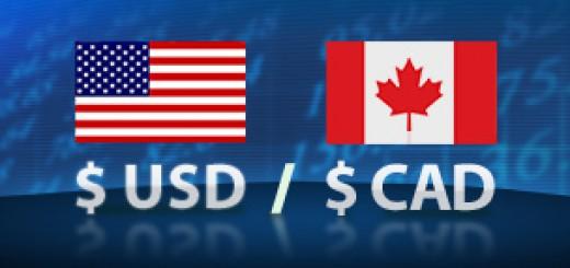 USD-CAD_2_309x1431